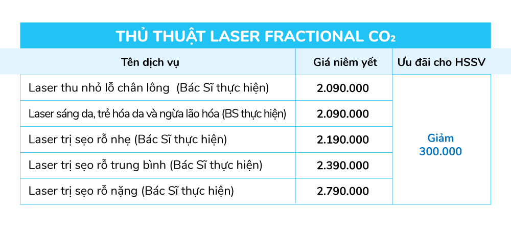 bang-gia-laser-fractional-co2